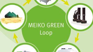 Der Meiko Green Loop - hier wird ganzheitlich gedacht