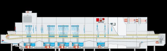 Massblatt Industriespülmaschine M-iQ