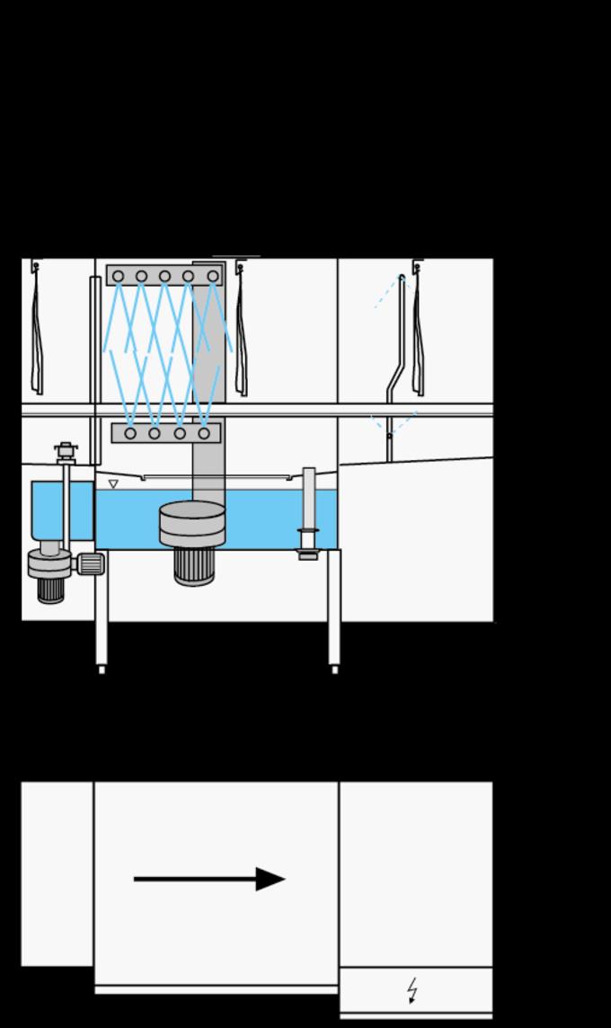 rack type dishwasher dimensions