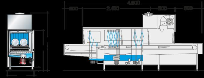Dimension sheet flight type dishwasher UPster B 190 P CSS